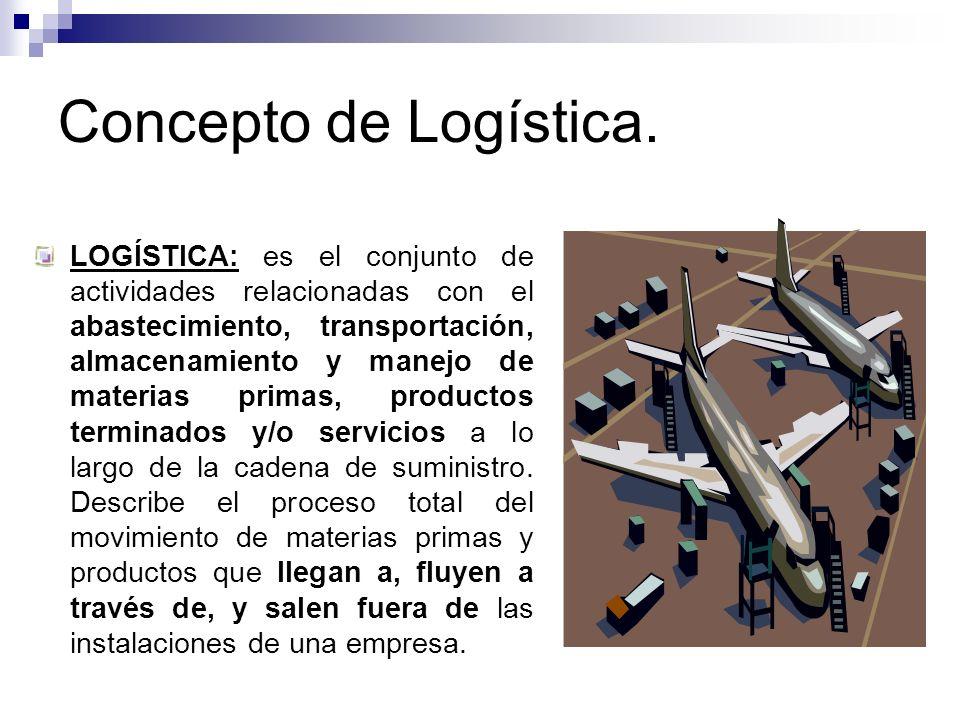 Concepto de Logística.