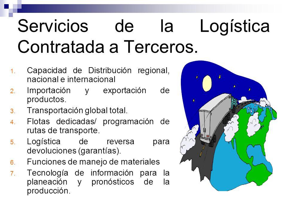 Servicios de la Logística Contratada a Terceros.