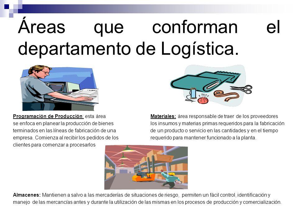 Áreas que conforman el departamento de Logística.