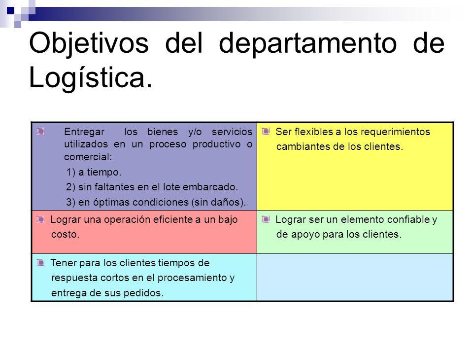 Objetivos del departamento de Logística.