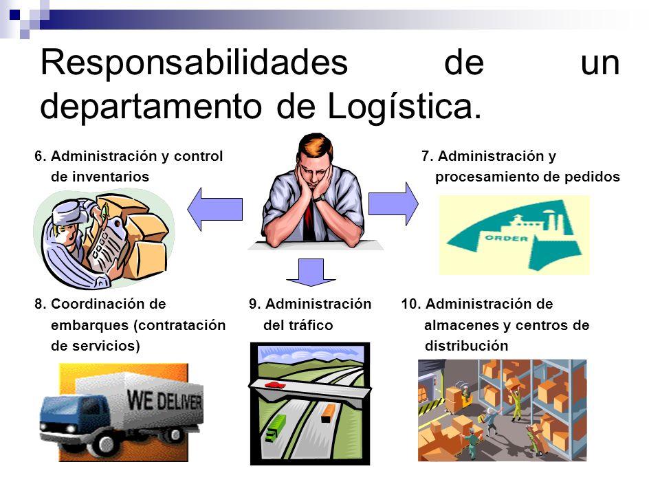 Responsabilidades de un departamento de Logística.