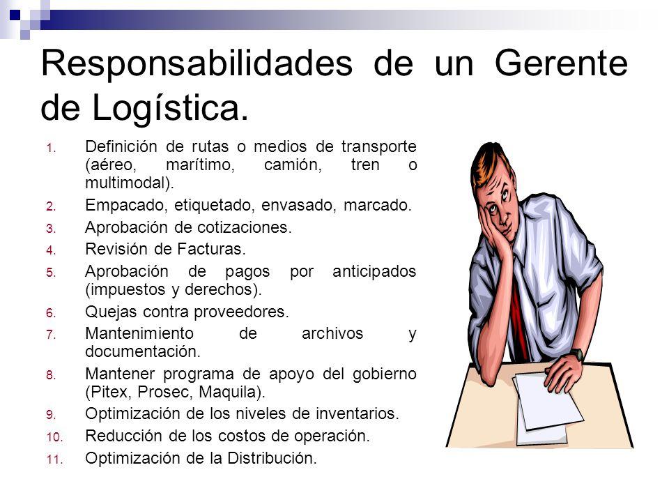 Responsabilidades de un Gerente de Logística.