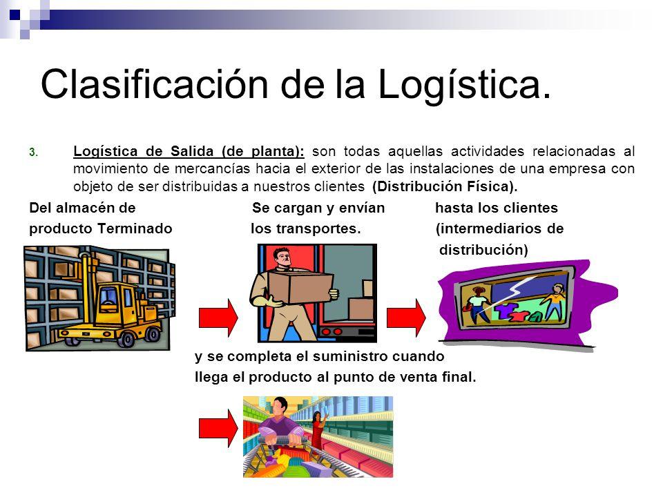 Clasificación de la Logística.