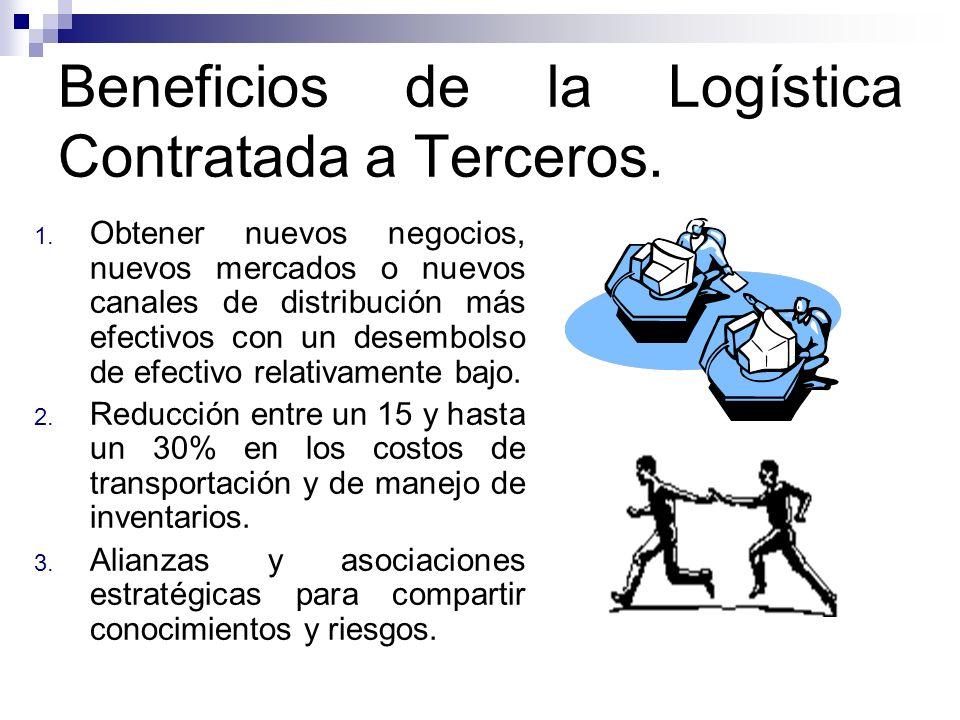 Beneficios de la Logística Contratada a Terceros.