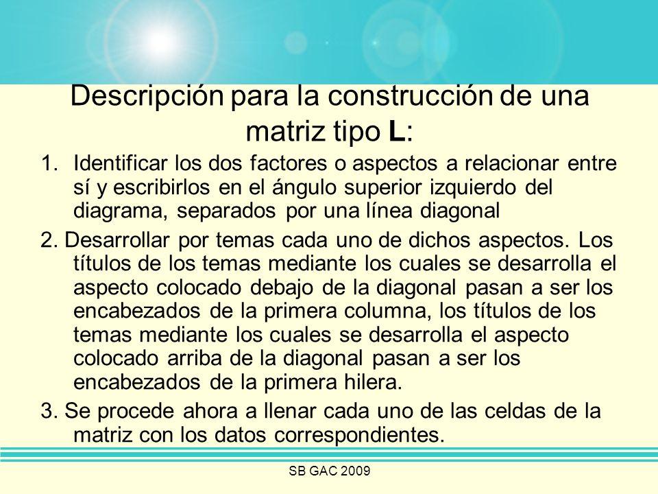 Descripción para la construcción de una matriz tipo L: