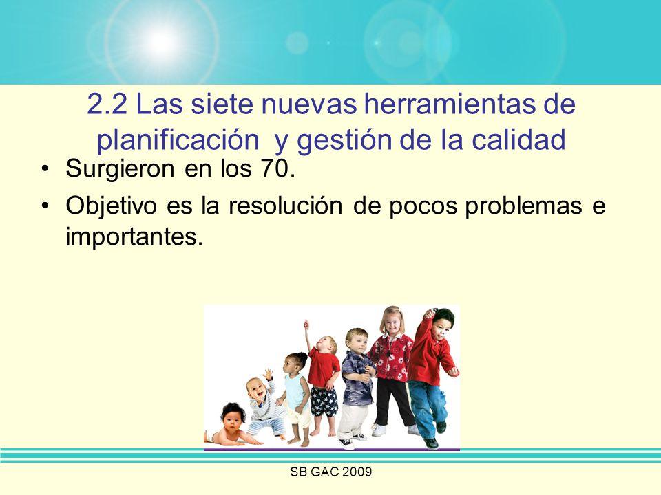 2.2 Las siete nuevas herramientas de planificación y gestión de la calidad