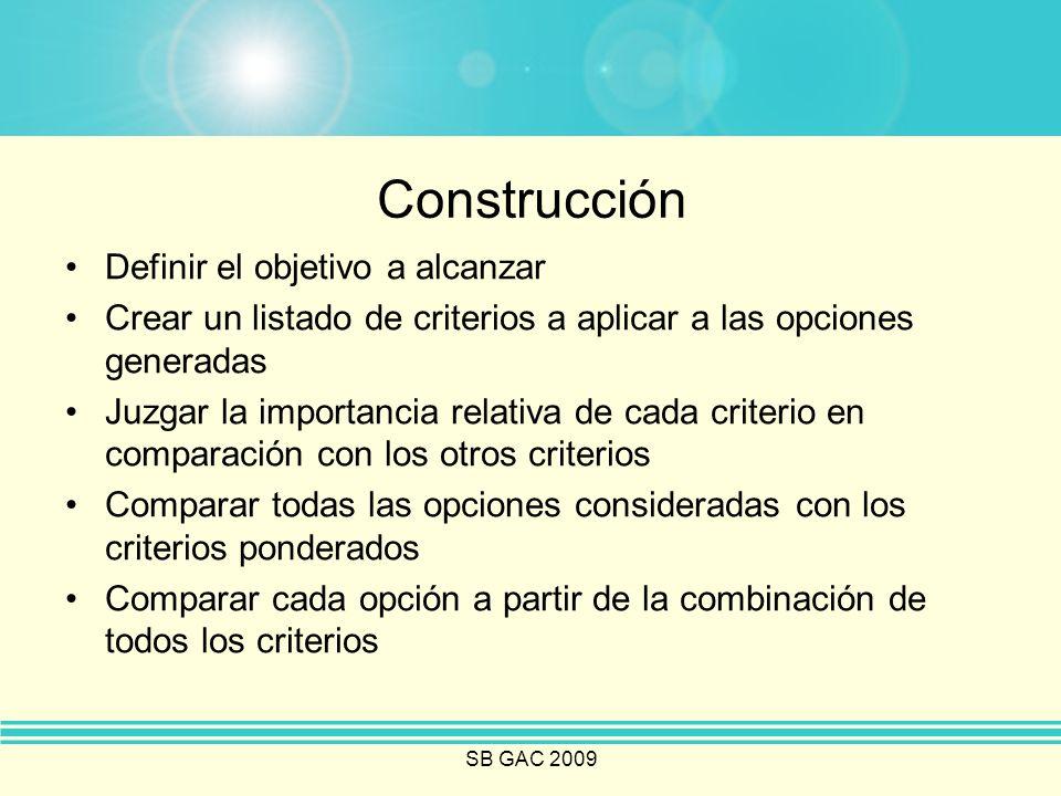 Construcción Definir el objetivo a alcanzar