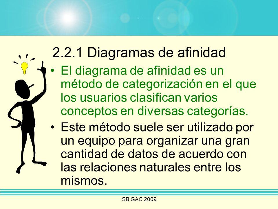 2.2.1 Diagramas de afinidad