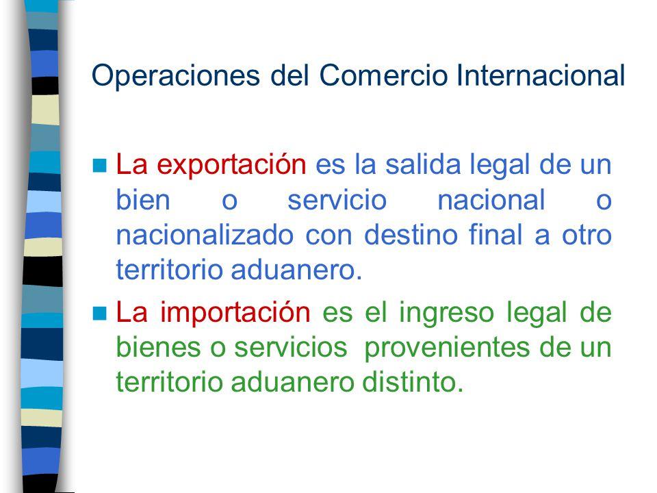 1 el comercio internacional ppt descargar for Comercio exterior que es