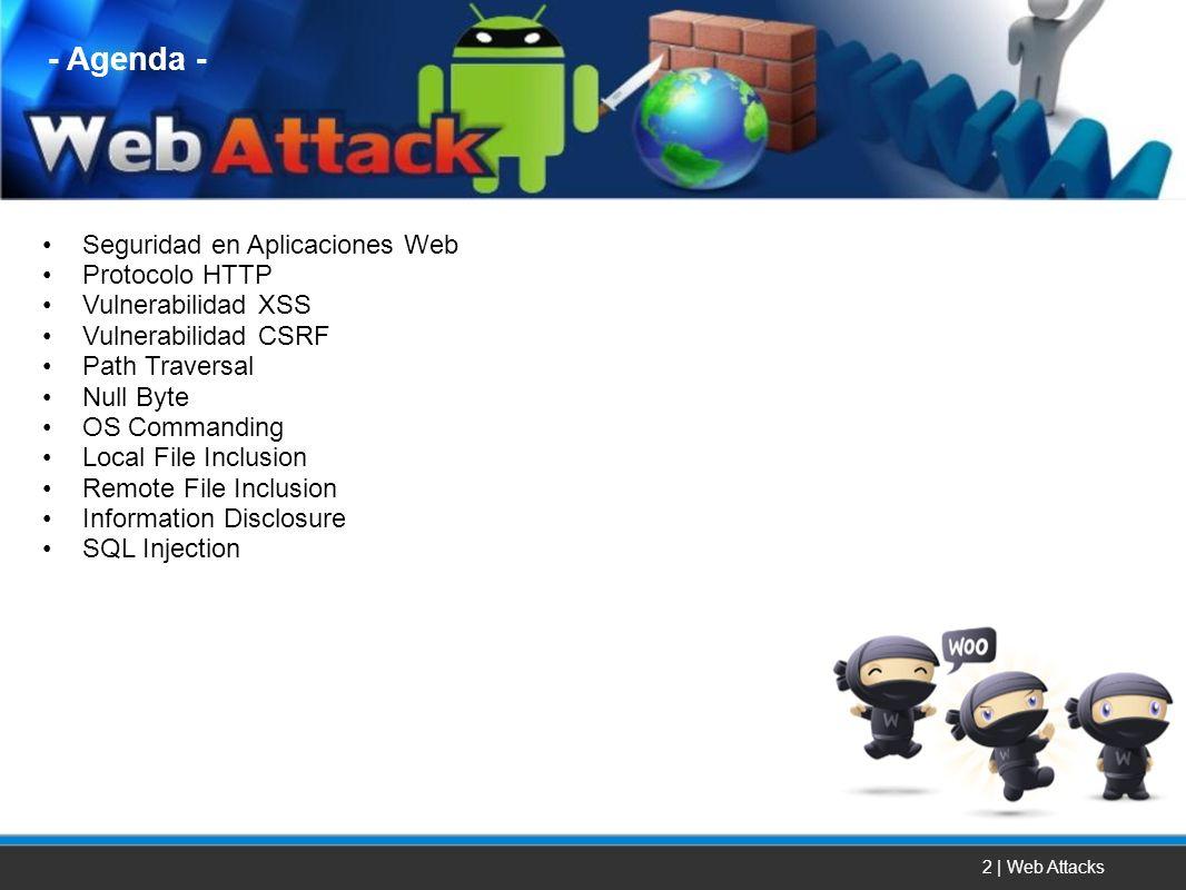 - Agenda - Seguridad en Aplicaciones Web Protocolo HTTP