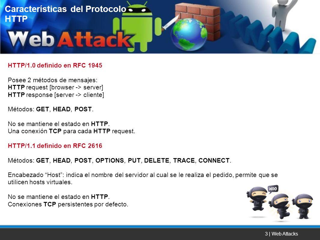 Características del Protocolo HTTP