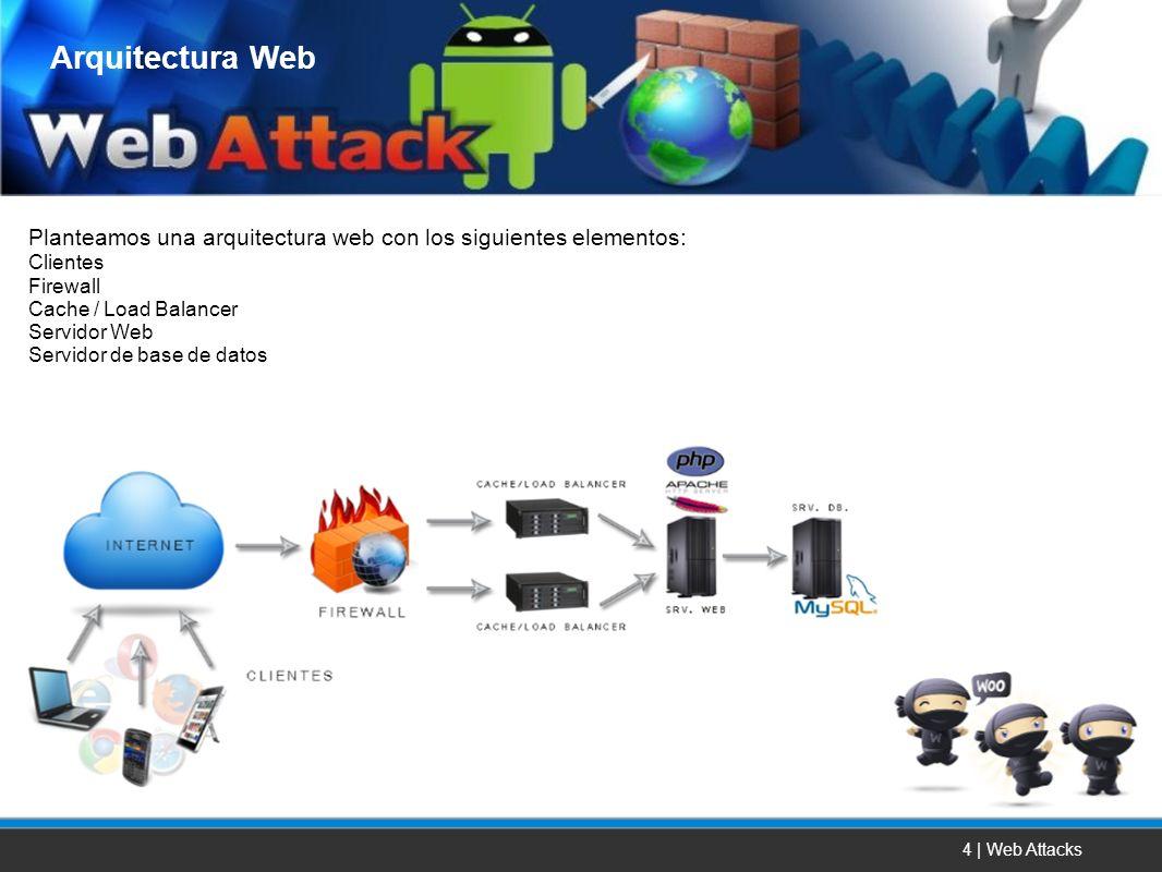 Arquitectura Web Planteamos una arquitectura web con los siguientes elementos: Clientes. Firewall.