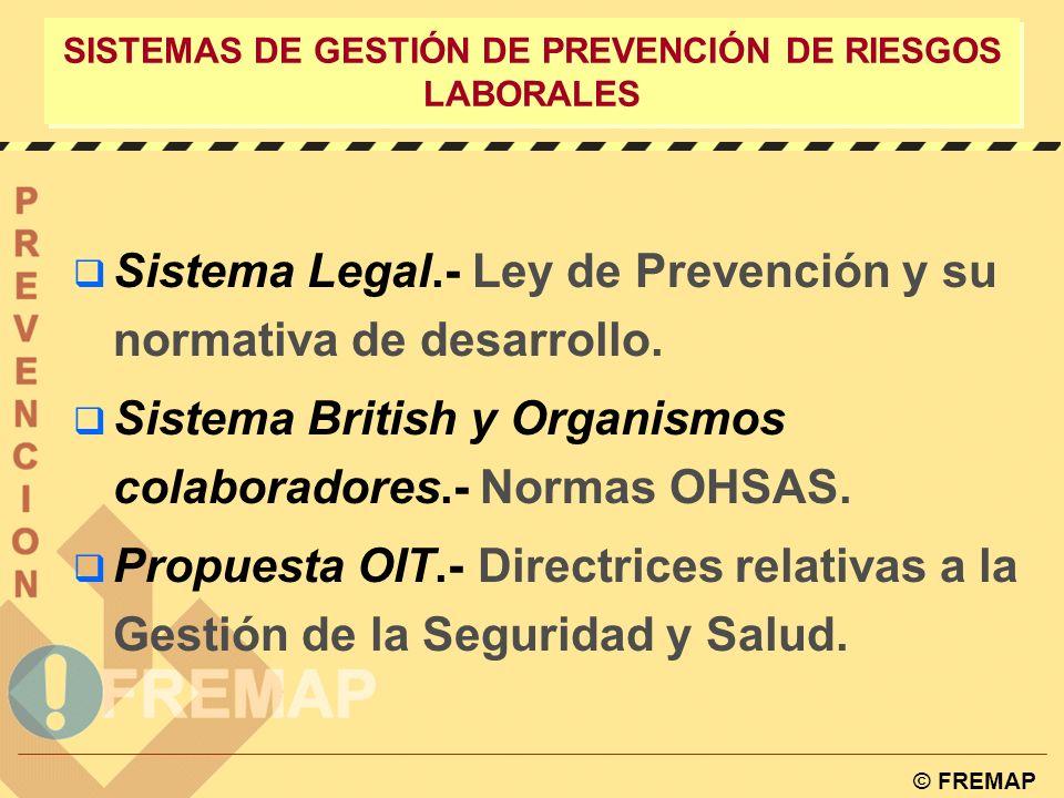 SISTEMAS DE GESTIÓN DE PREVENCIÓN DE RIESGOS LABORALES