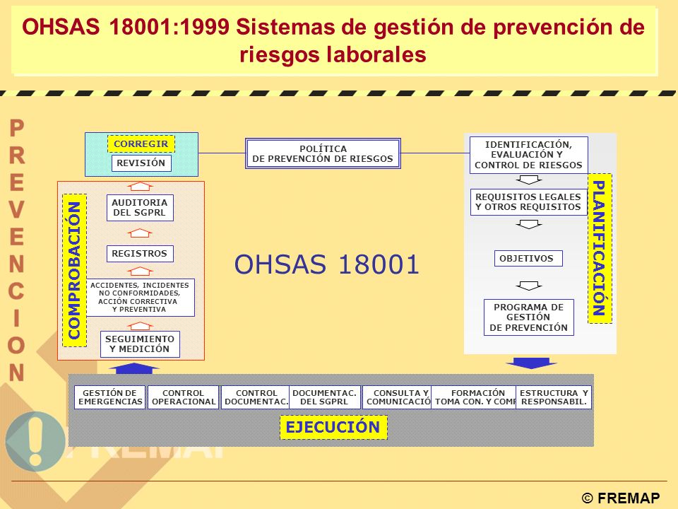 ACCIDENTES, INCIDENTES DE PREVENCIÓN DE RIESGOS