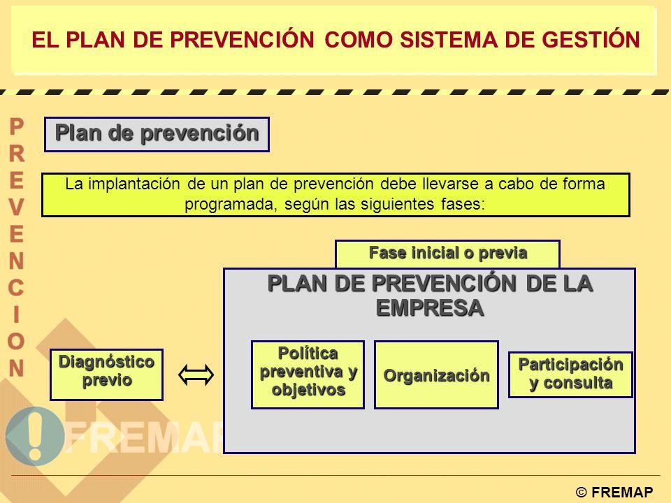 EL PLAN DE PREVENCIÓN COMO SISTEMA DE GESTIÓN