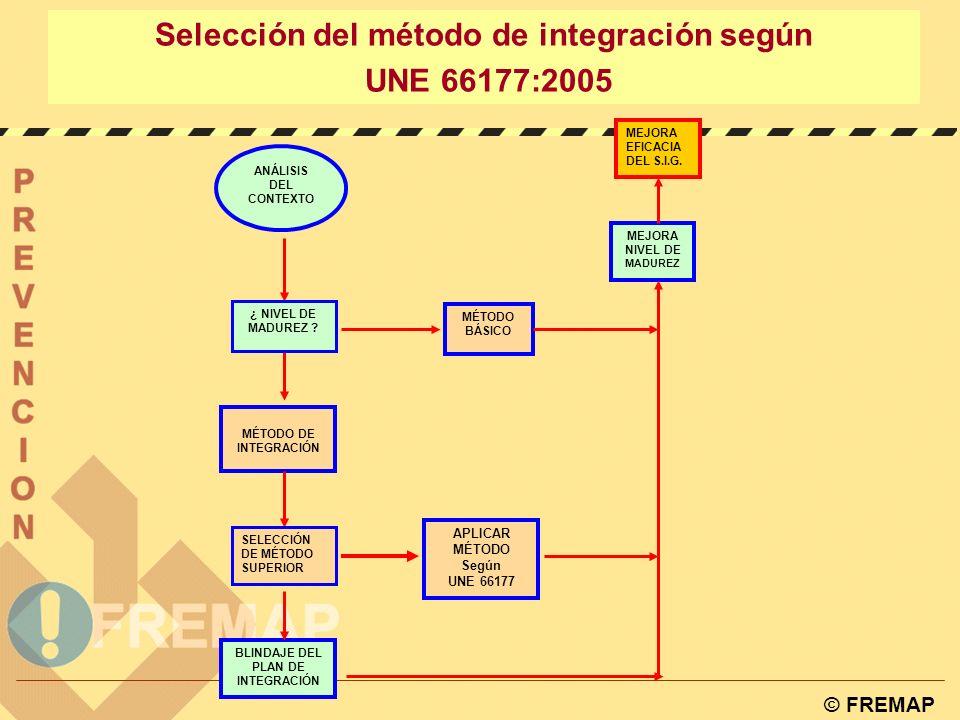 Selección del método de integración según
