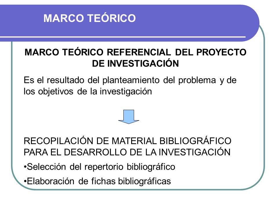 MARCO TEÓRICO REFERENCIAL DEL PROYECTO DE INVESTIGACIÓN