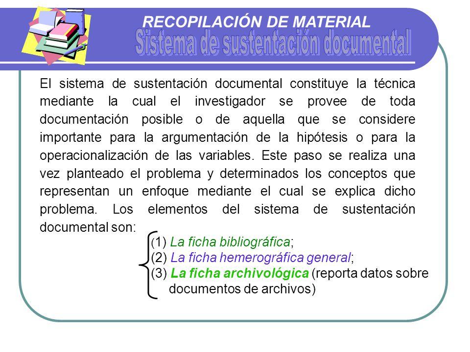 RECOPILACIÓN DE MATERIAL