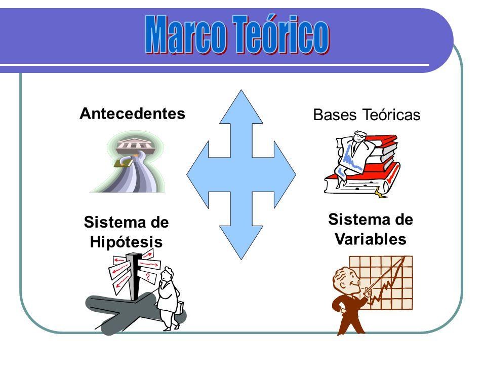 Marco Teórico Antecedentes Bases Teóricas Sistema de Variables