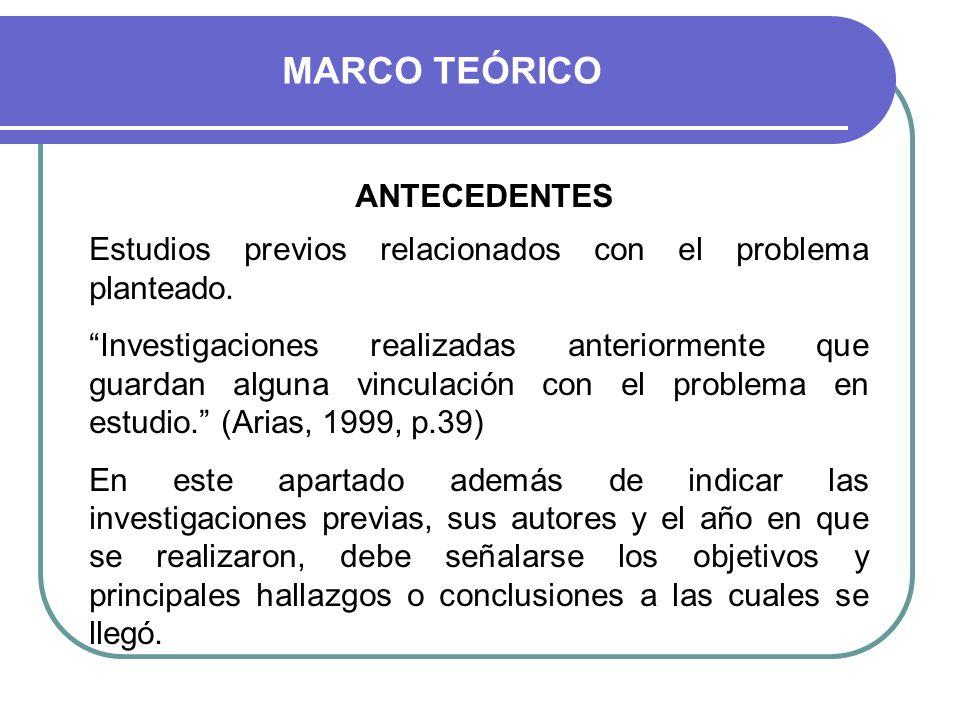 MARCO TEÓRICO ANTECEDENTES