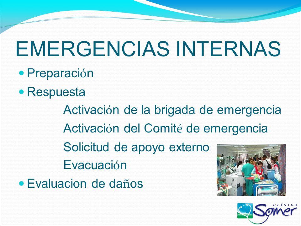 EMERGENCIAS INTERNAS Preparación Respuesta