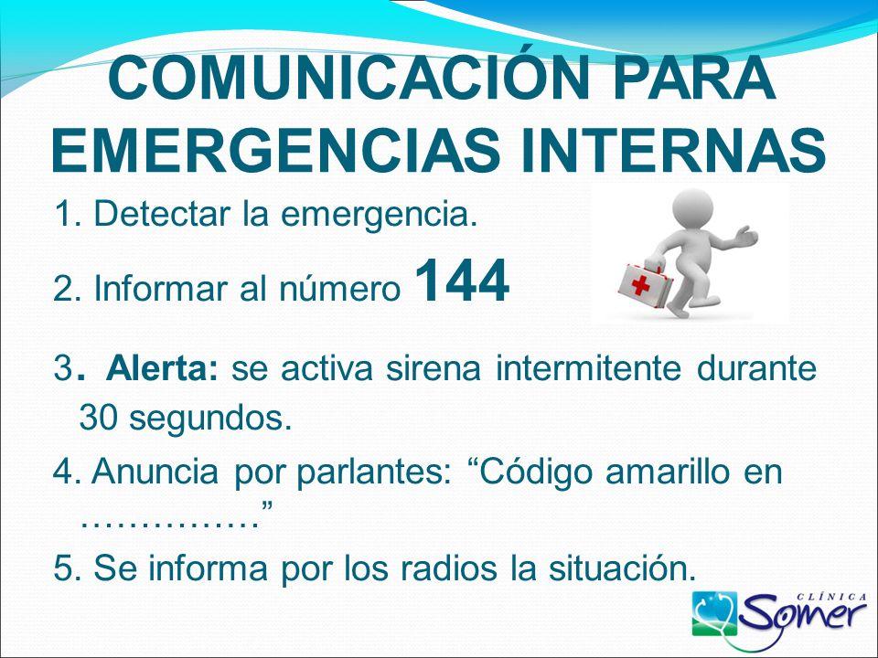 COMUNICACIÓN PARA EMERGENCIAS INTERNAS
