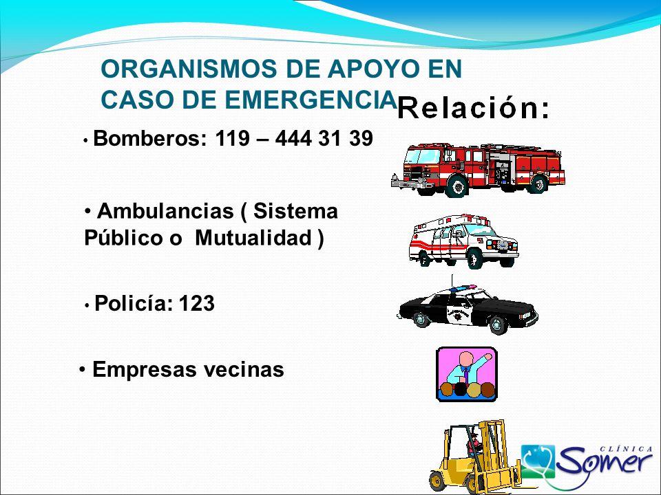ORGANISMOS DE APOYO EN CASO DE EMERGENCIA