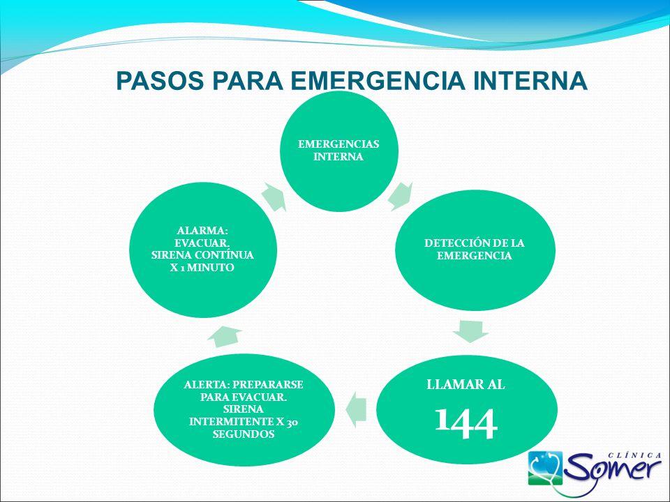 PASOS PARA EMERGENCIA INTERNA