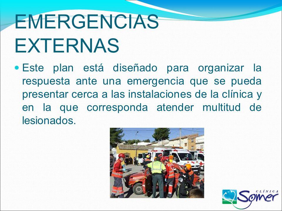 EMERGENCIAS EXTERNAS