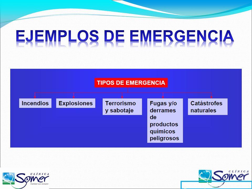 EJEMPLOS DE EMERGENCIA