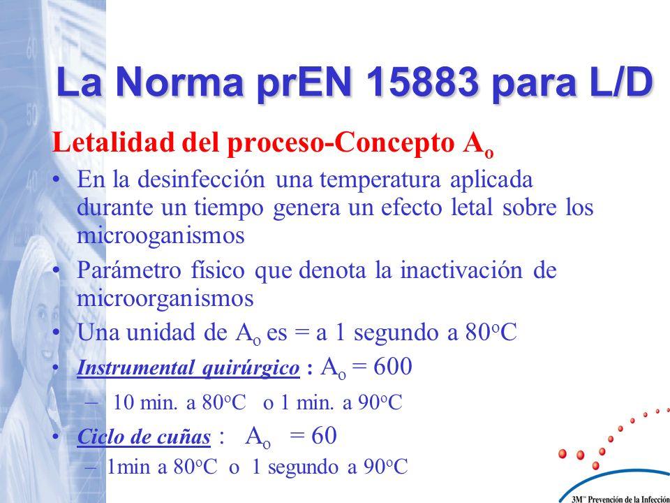 La Norma prEN 15883 para L/D Letalidad del proceso-Concepto Ao