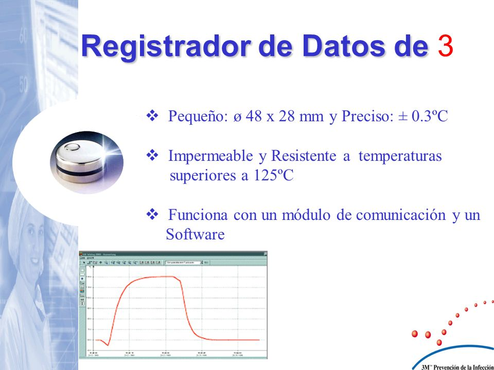 Registrador de Datos de 3