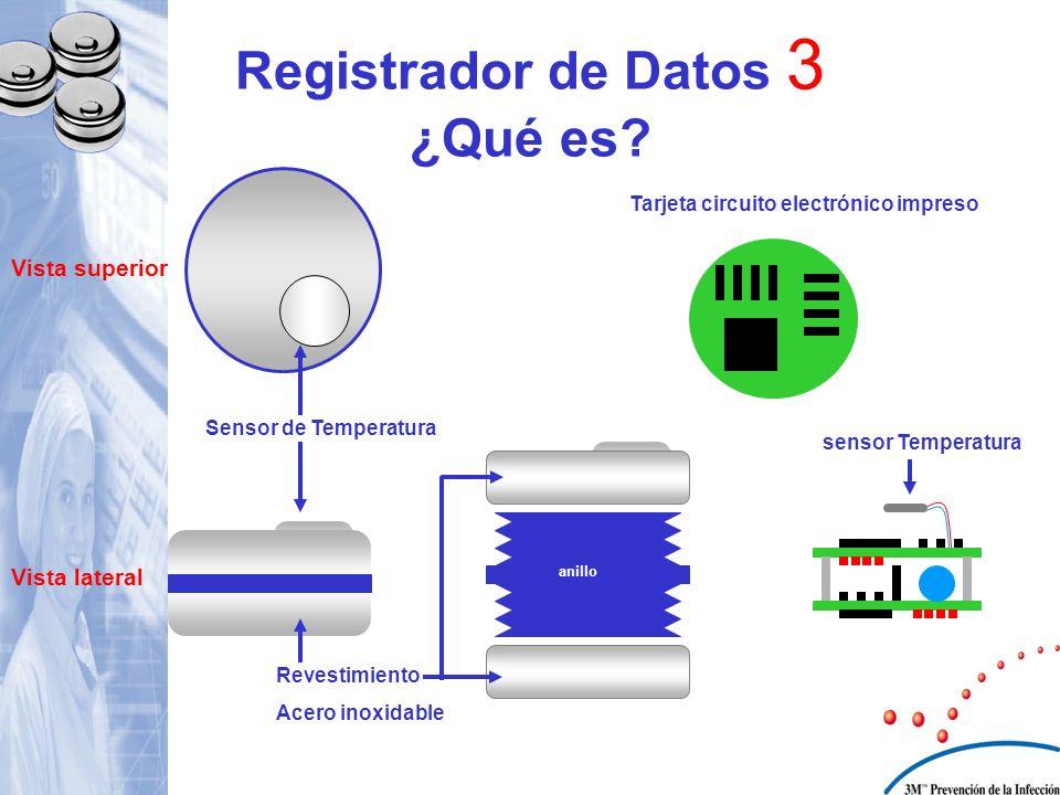 Registrador de Datos 3 ¿Qué es