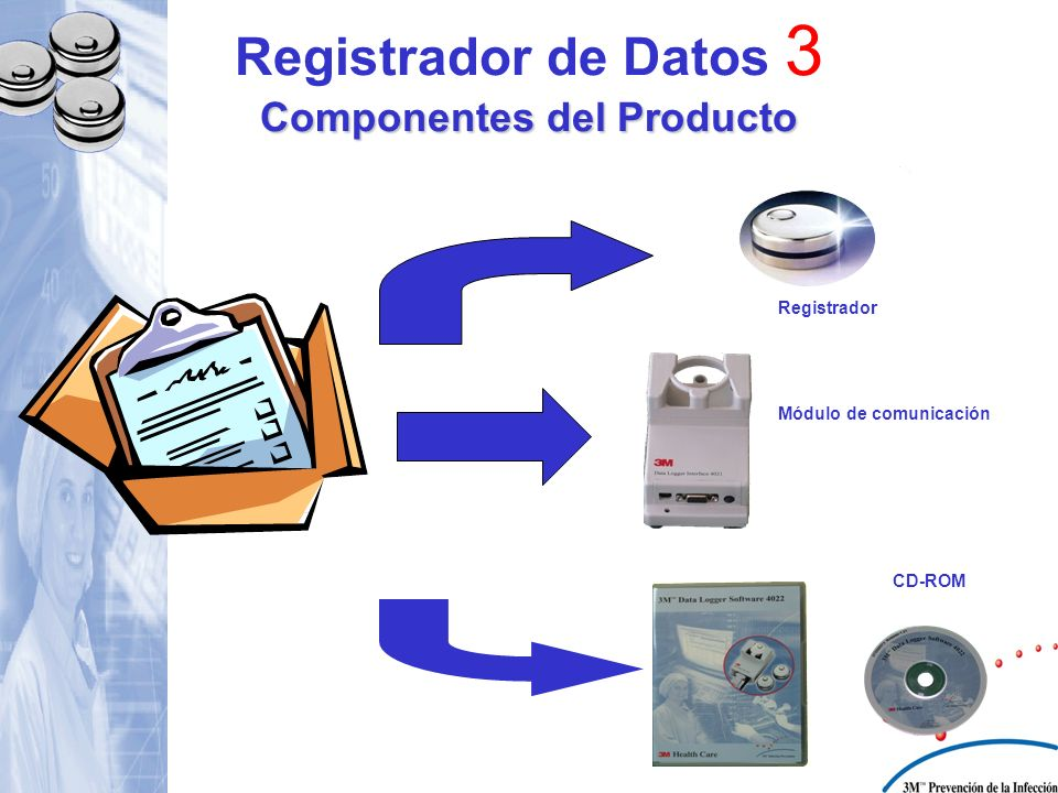 Registrador de Datos 3 Componentes del Producto