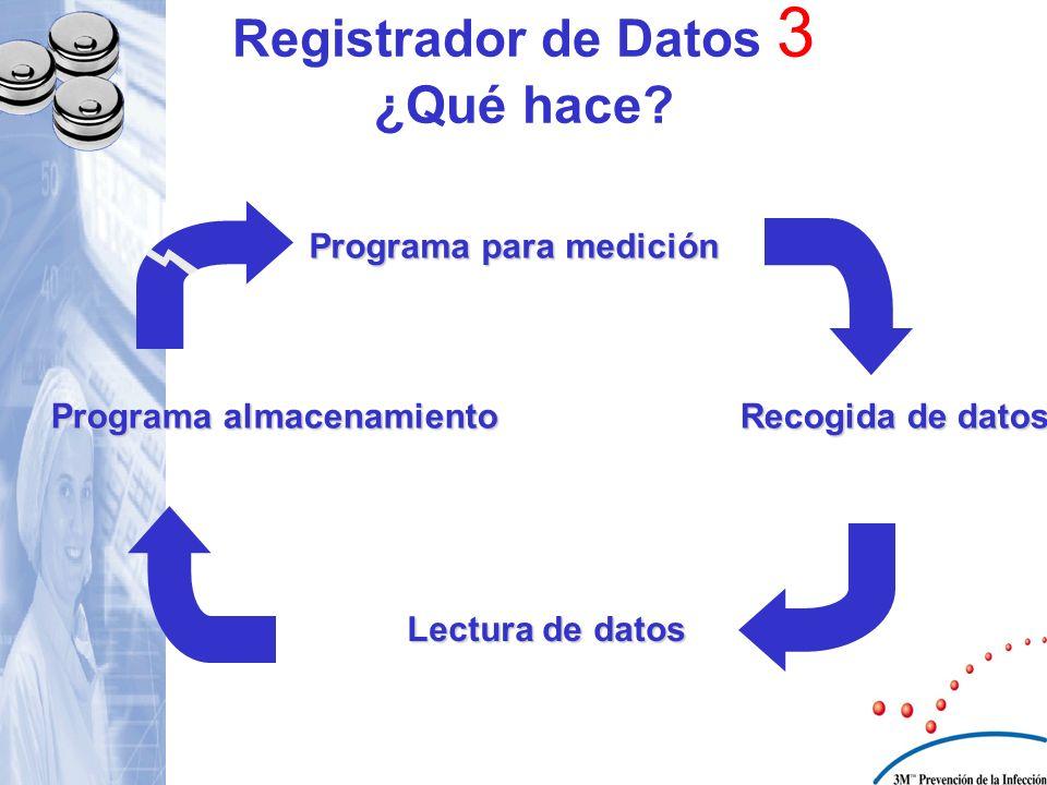 Registrador de Datos 3 ¿Qué hace