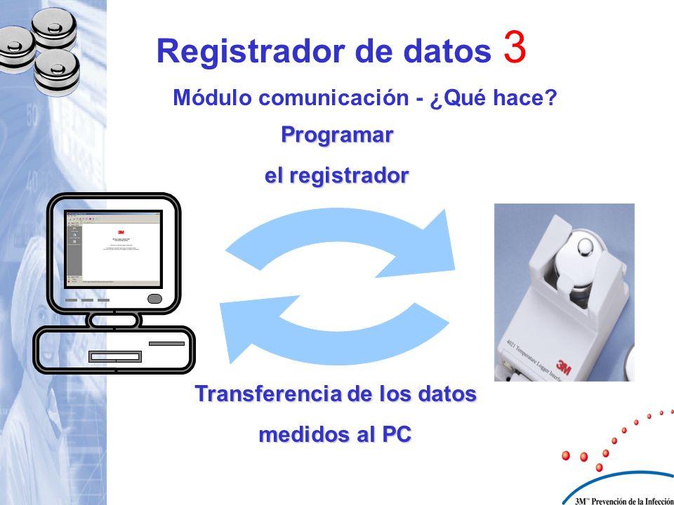 Registrador de datos 3 Módulo comunicación - ¿Qué hace