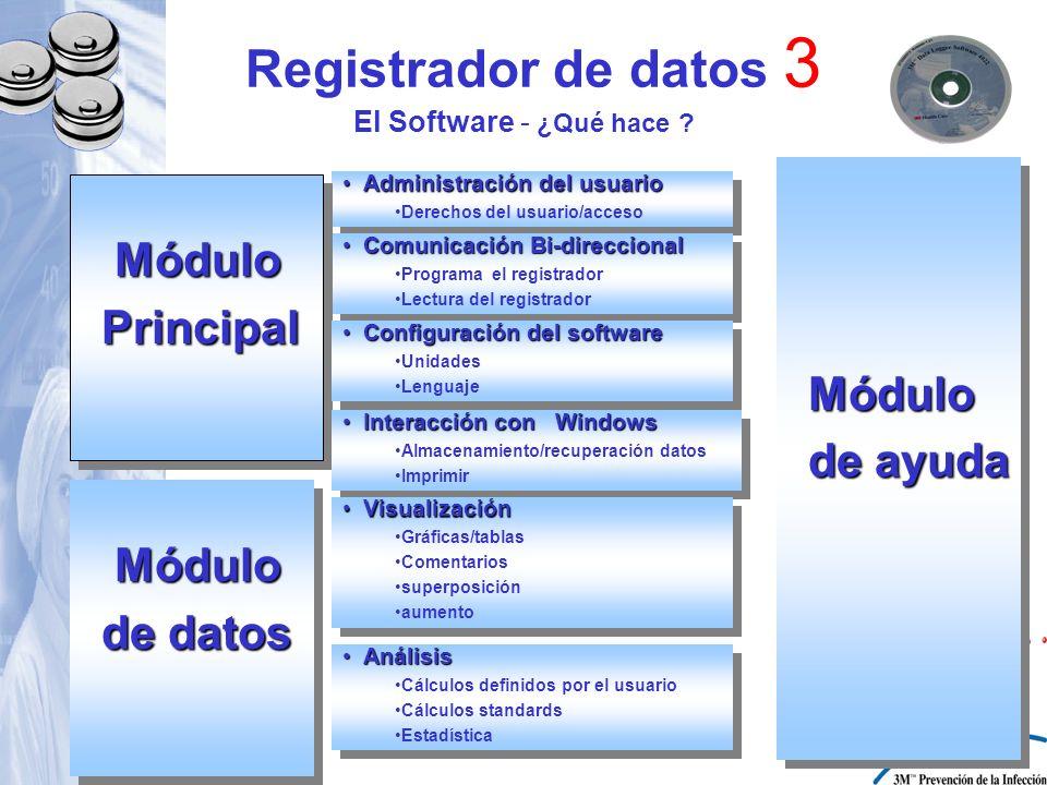 Registrador de datos 3 El Software - ¿Qué hace