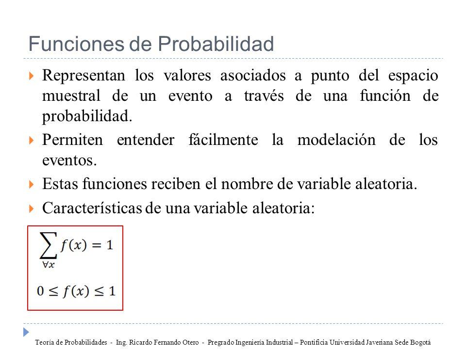 Funciones de Probabilidad