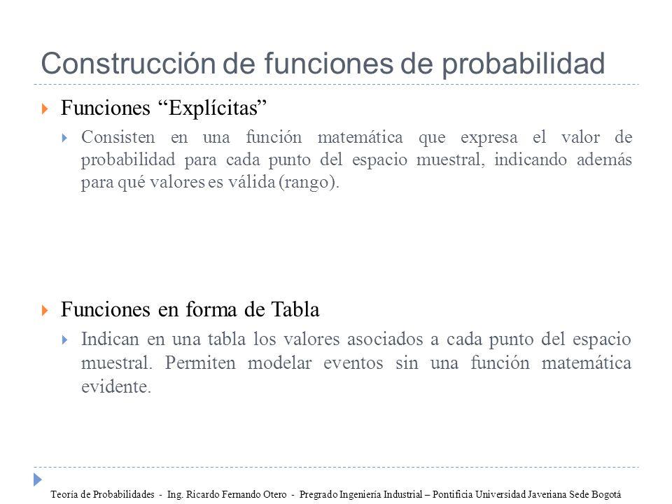 Construcción de funciones de probabilidad