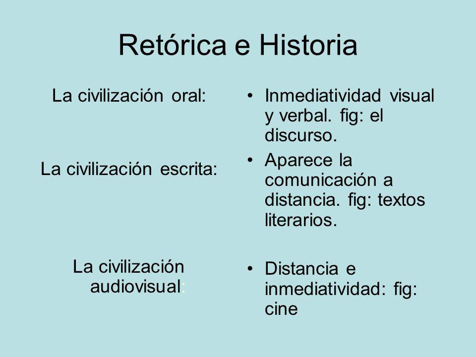 Retórica e Historia La civilización oral: La civilización escrita: