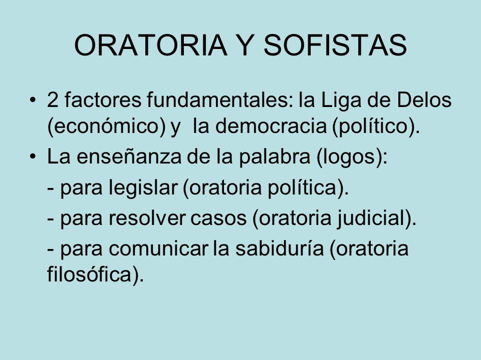 ORATORIA Y SOFISTAS 2 factores fundamentales: la Liga de Delos (económico) y la democracia (político).