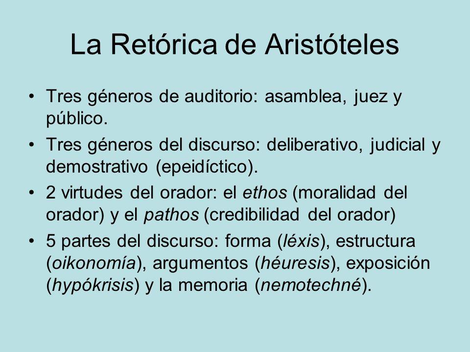 La Retórica de Aristóteles
