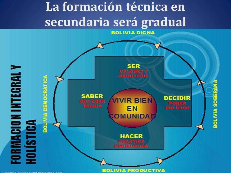 La formación técnica en secundaria será gradual