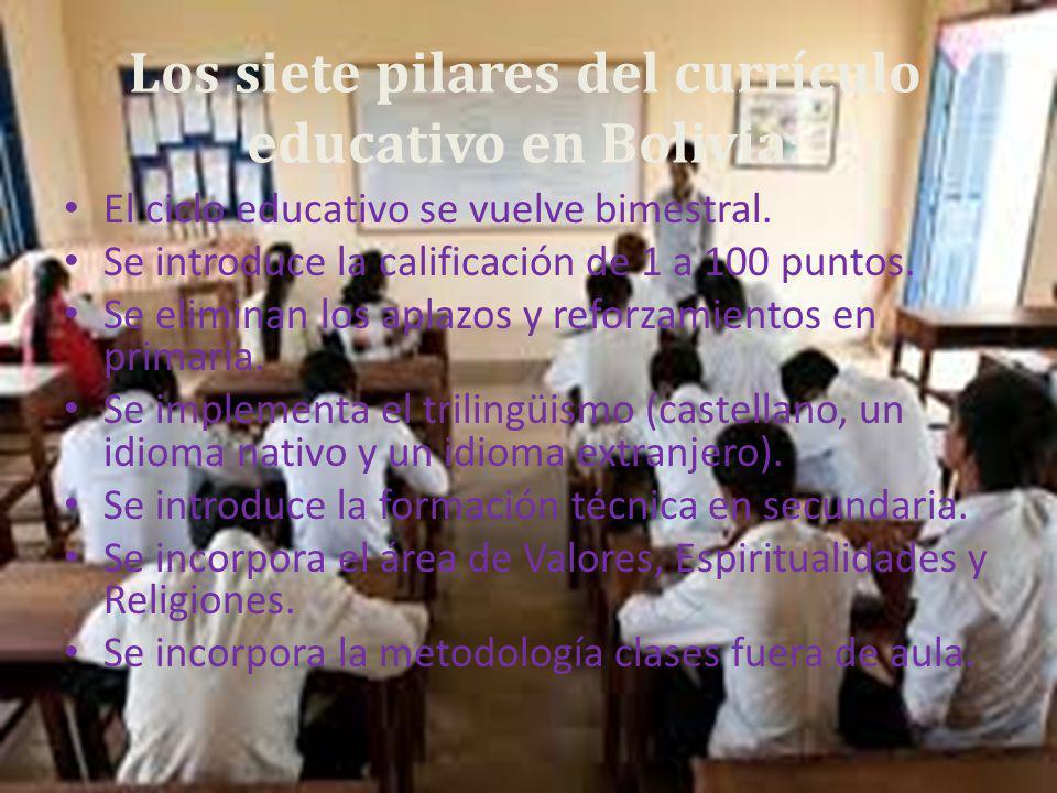 Los siete pilares del currículo educativo en Bolivia: