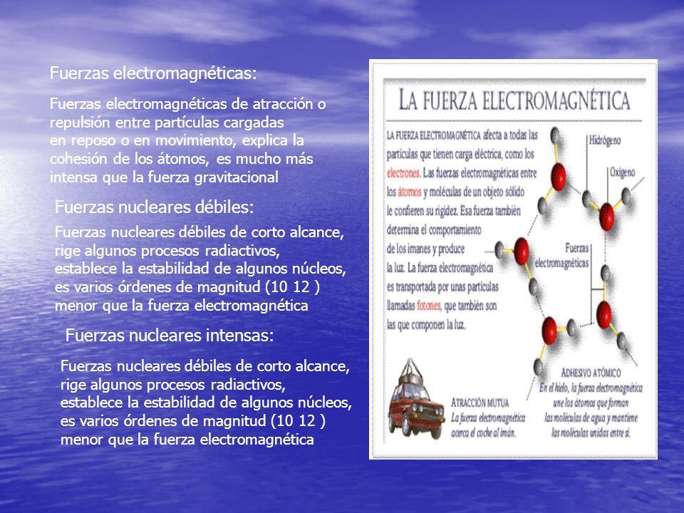 Fuerzas electromagnéticas: