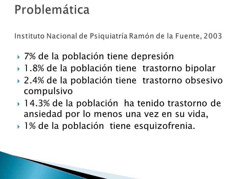 Problemática Instituto Nacional de Psiquiatría Ramón de la Fuente, 2003