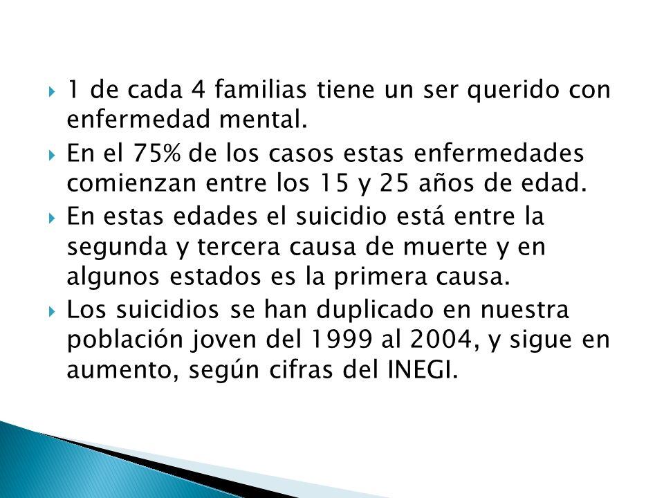 1 de cada 4 familias tiene un ser querido con enfermedad mental.