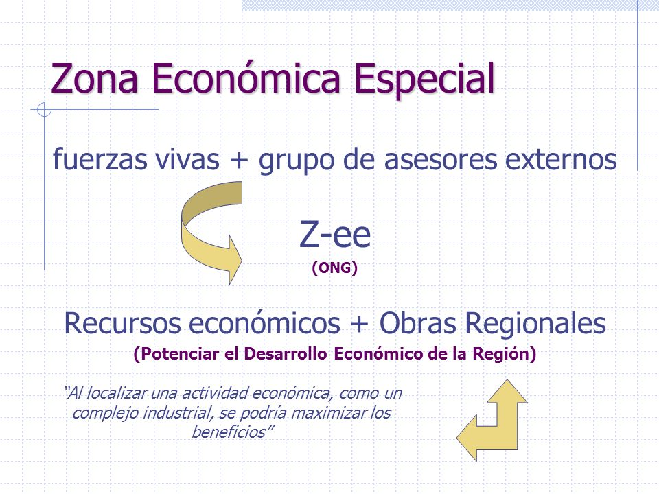 Zona Económica Especial