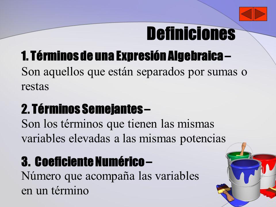 Definiciones 1. Términos de una Expresión Algebraica –