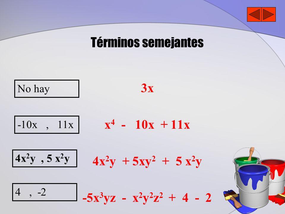 3x x4 - 10x + 11x 4x2y + 5xy2 + 5 x2y -5x3yz - x2y2z2 + 4 - 2
